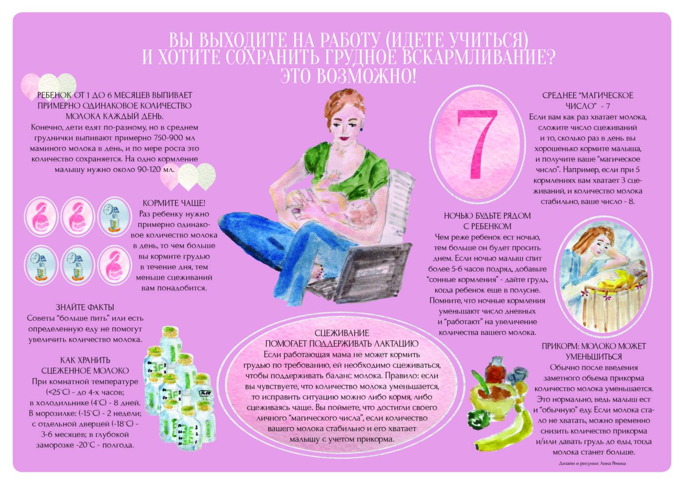 Листовка ЛЛЛ о том, как работать и кормить грудью малыша